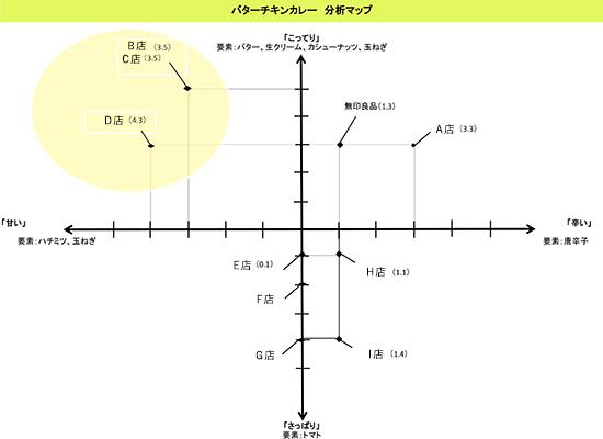muji_currymap1