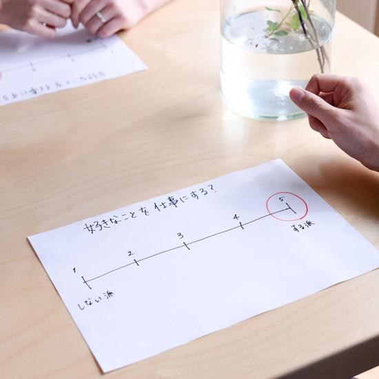 【お茶の間会議】好きなことを仕事にする? それとも割り切って、仕事と趣味は分けるべき?