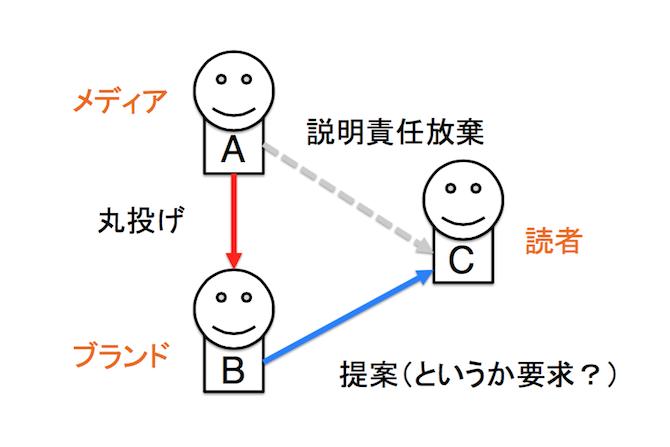 slide-c